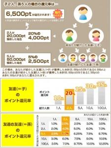 %e3%81%92%e3%82%93%e7%8e%89%e5%8f%8b%e9%81%94%e7%b4%b9%e4%bb%8b